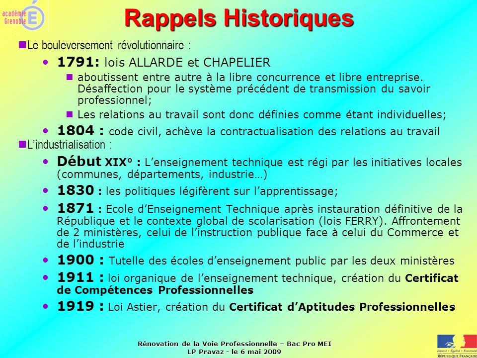 Rappels Historiques 1791: lois ALLARDE et CHAPELIER