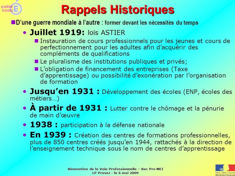Rappels Historiques Juillet 1919: lois ASTIER