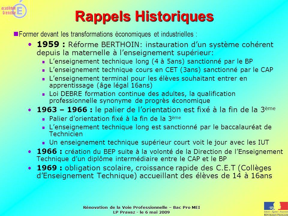 Rappels Historiques Former devant les transformations économiques et industrielles :