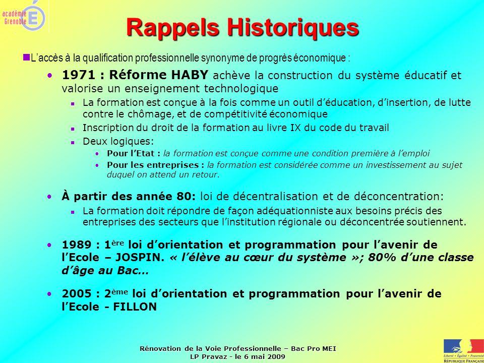Rappels Historiques L'accès à la qualification professionnelle synonyme de progrès économique :