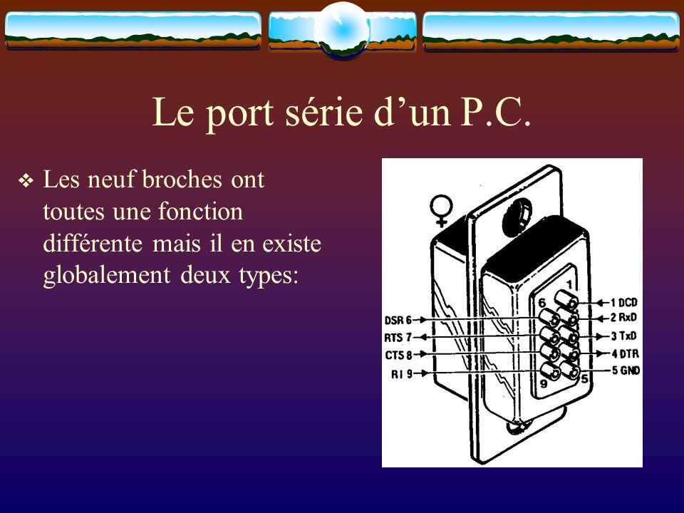 Le port série d'un P.C.