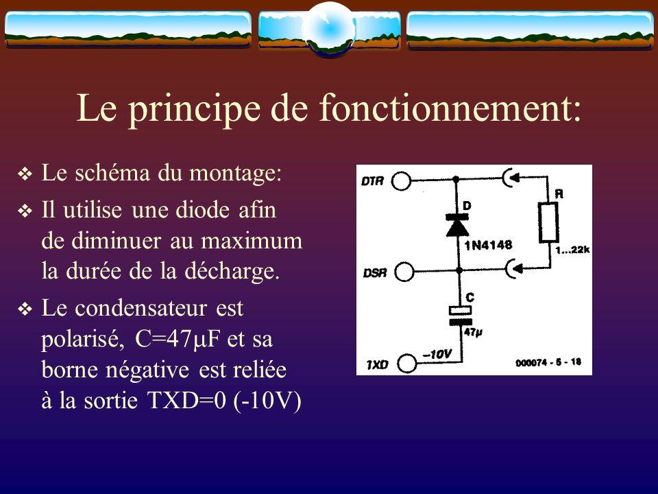 Le principe de fonctionnement: