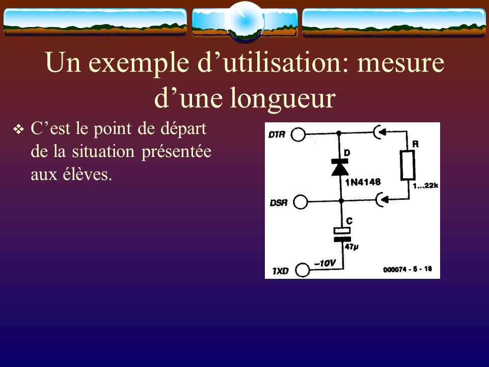 Un exemple d'utilisation: mesure d'une longueur
