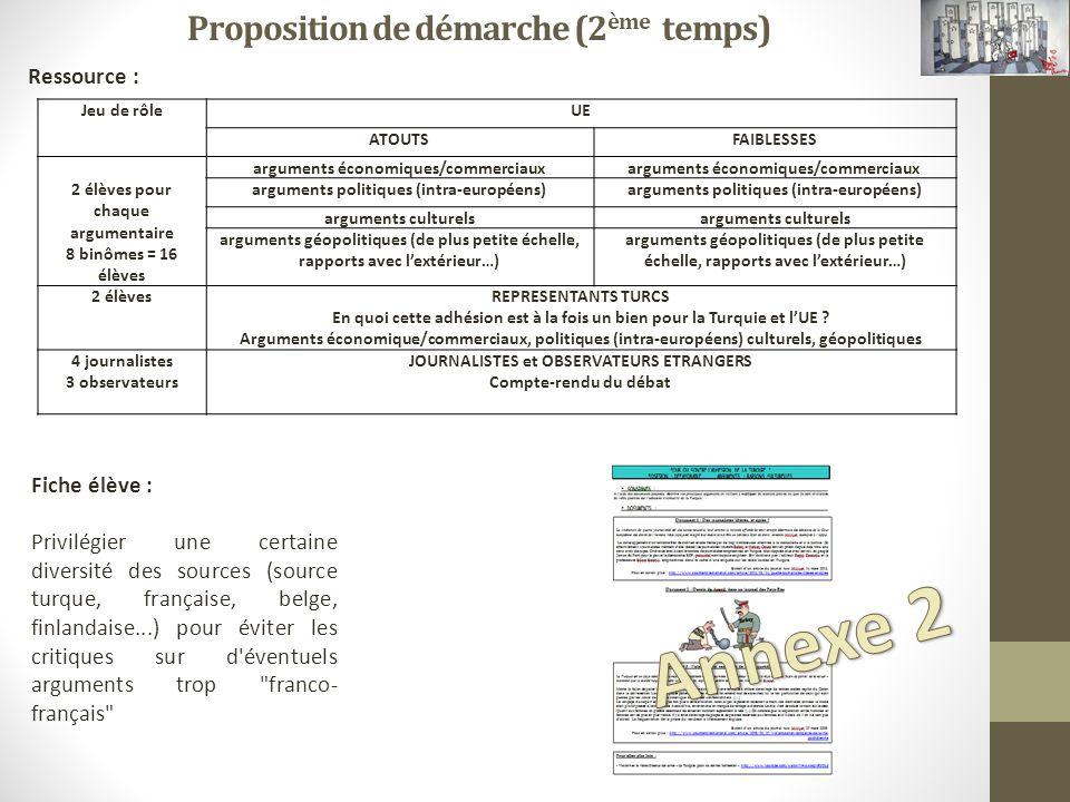 Annexe 2 Proposition de démarche (2ème temps) Ressource :
