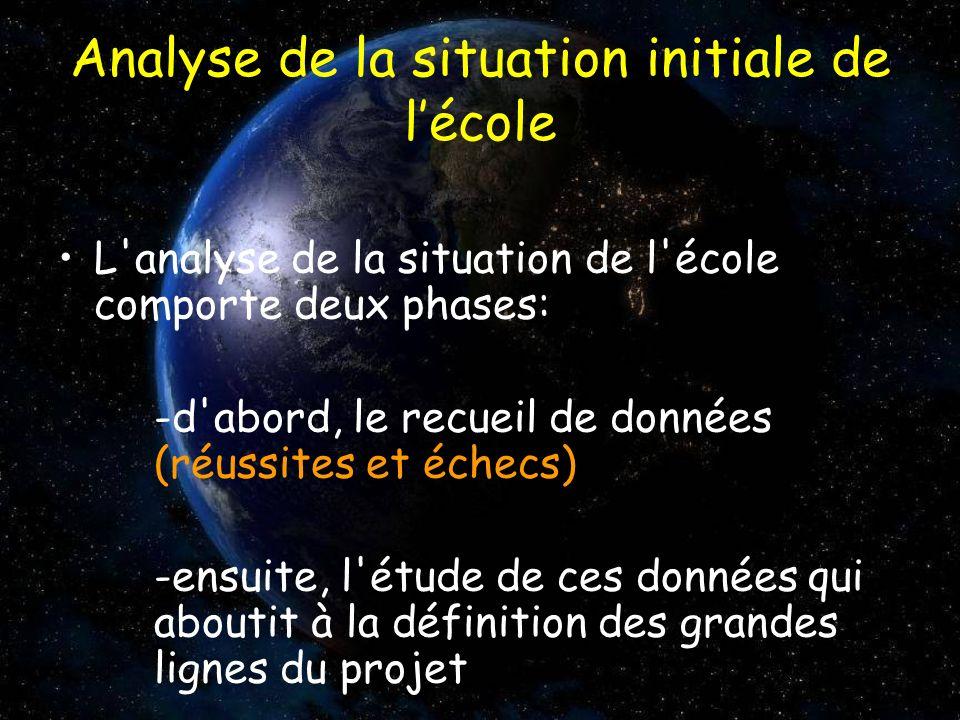 Analyse de la situation initiale de l'école