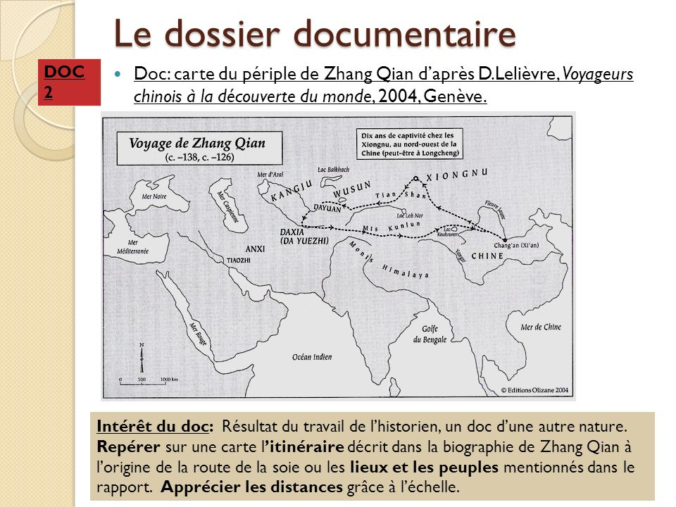 Le dossier documentaire