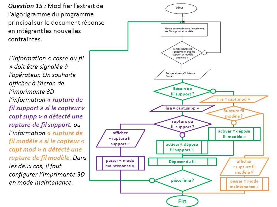 Question 15 : Modifier l'extrait de l'algorigramme du programme principal sur le document réponse en intégrant les nouvelles contraintes.