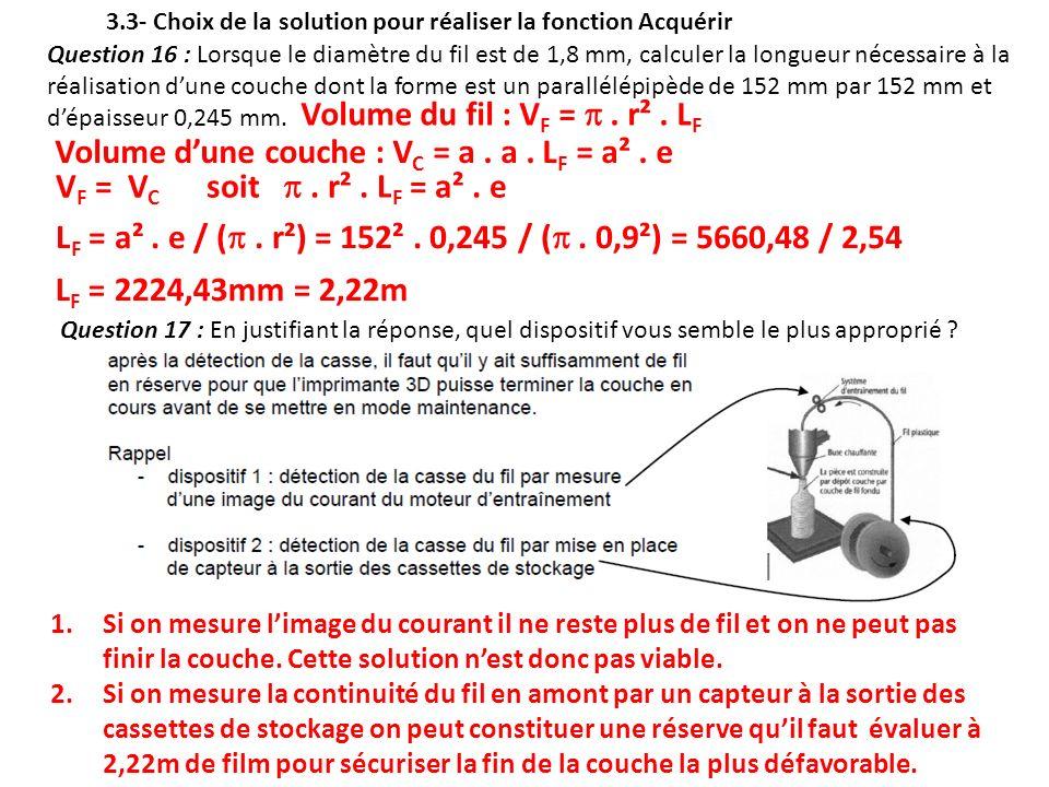 Volume du fil : VF =  . r² . LF
