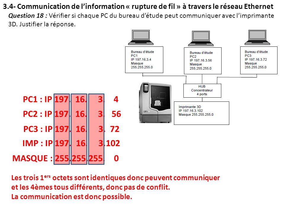3.4- Communication de l'information « rupture de fil » à travers le réseau Ethernet
