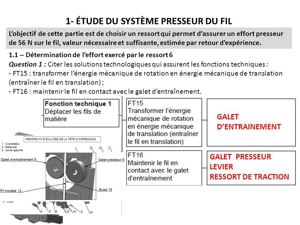 1- ÉTUDE DU SYSTÈME PRESSEUR DU FIL