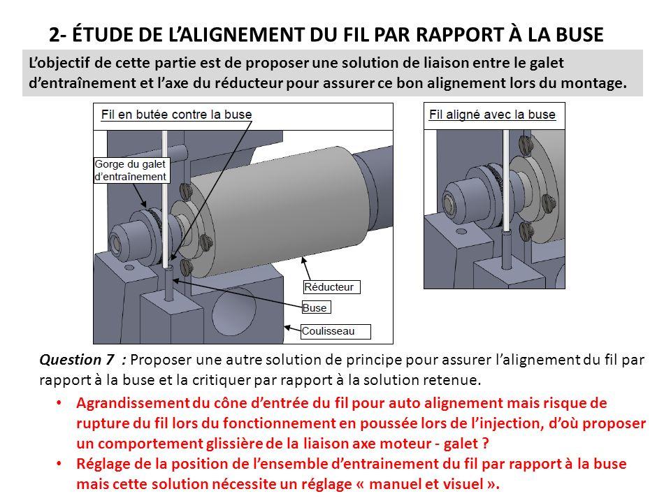 2- ÉTUDE DE L'ALIGNEMENT DU FIL PAR RAPPORT À LA BUSE
