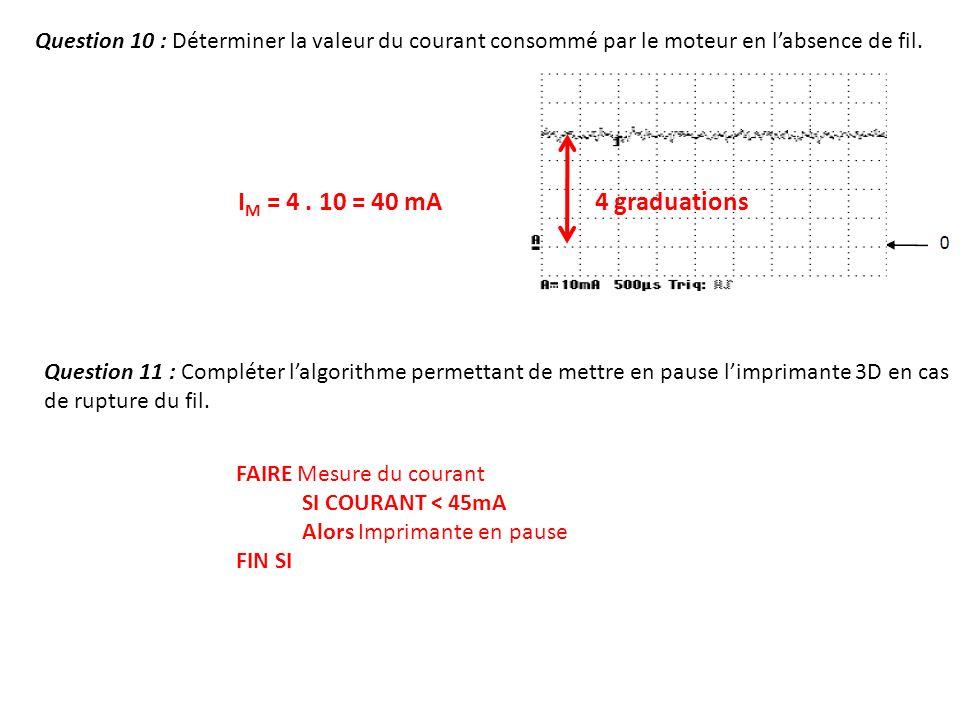 Question 10 : Déterminer la valeur du courant consommé par le moteur en l'absence de fil.