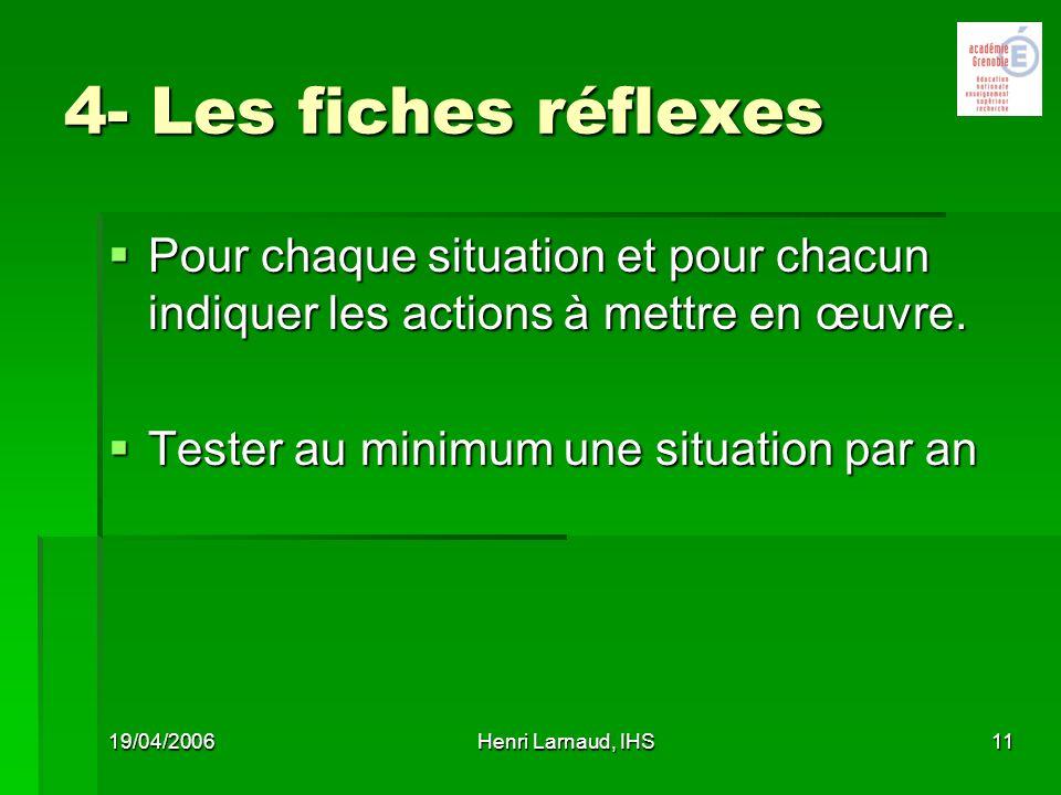 26/03/2017 4- Les fiches réflexes. Pour chaque situation et pour chacun indiquer les actions à mettre en œuvre.