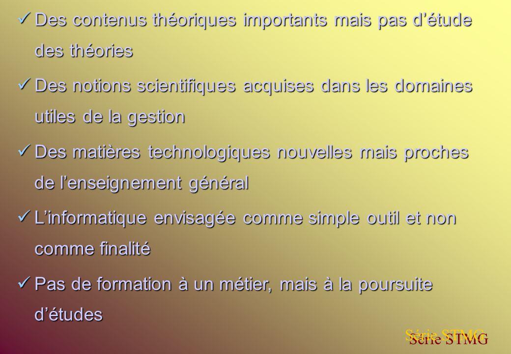 Des contenus théoriques importants mais pas d'étude des théories