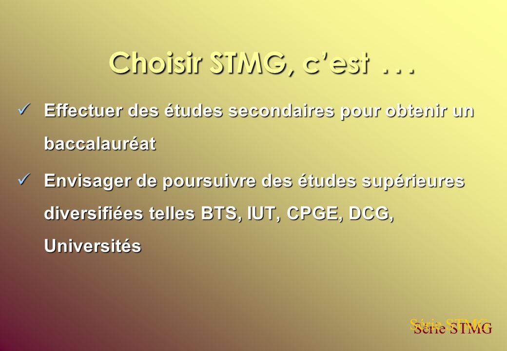 Choisir STMG, c'est … Effectuer des études secondaires pour obtenir un baccalauréat.