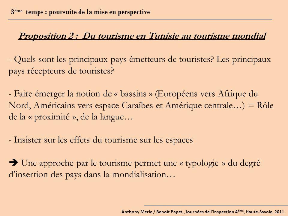 Proposition 2 : Du tourisme en Tunisie au tourisme mondial