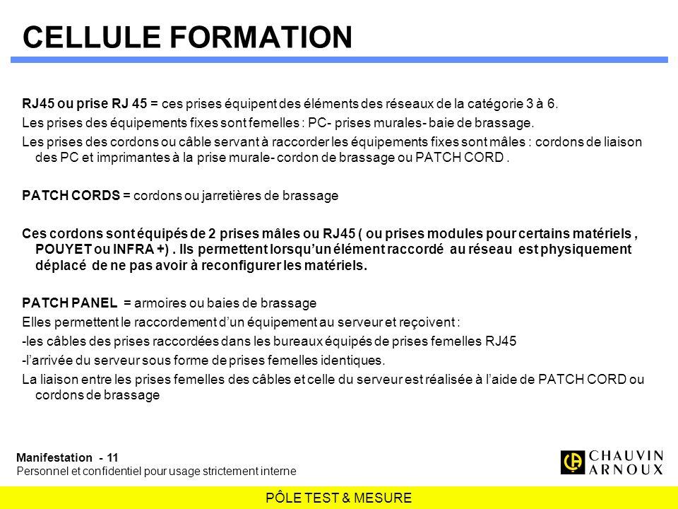 CELLULE FORMATION RJ45 ou prise RJ 45 = ces prises équipent des éléments des réseaux de la catégorie 3 à 6.