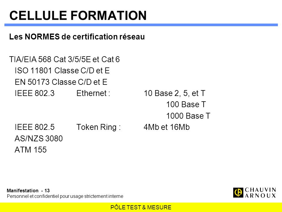 CELLULE FORMATION Les NORMES de certification réseau