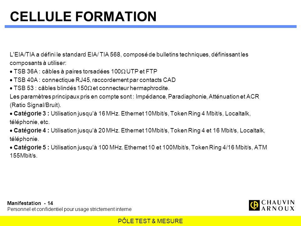 CELLULE FORMATION L EIA/TIA a défini le standard EIA/ TIA 568, composé de bulletins techniques, définissant les.