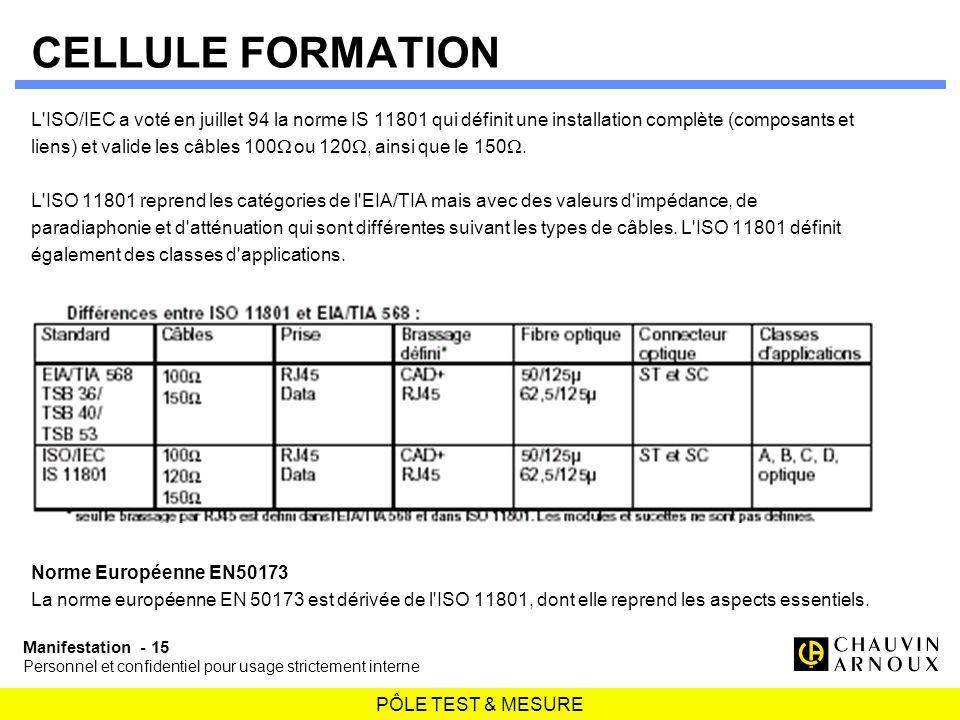 CELLULE FORMATION L ISO/IEC a voté en juillet 94 la norme IS 11801 qui définit une installation complète (composants et.