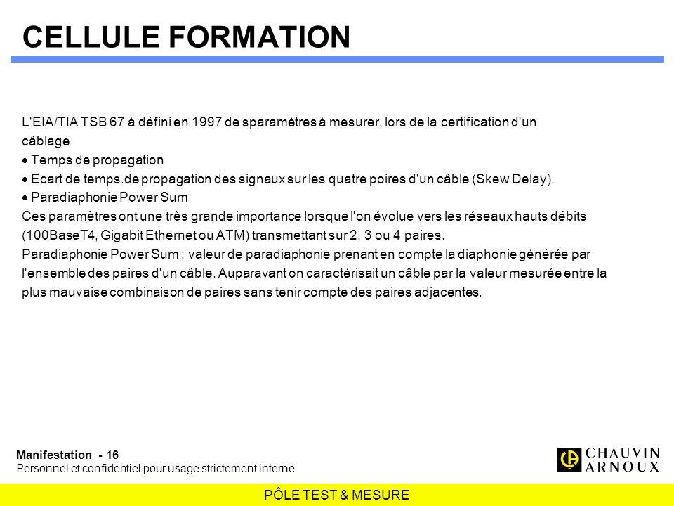 CELLULE FORMATION L EIA/TIA TSB 67 à défini en 1997 de sparamètres à mesurer, lors de la certification d un.