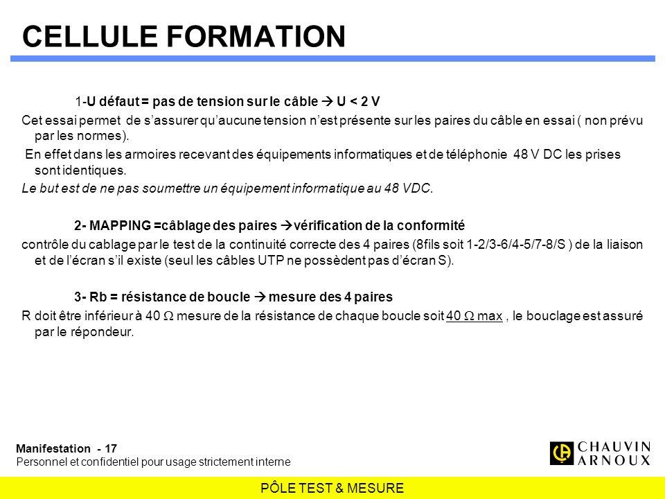 CELLULE FORMATION 1-U défaut = pas de tension sur le câble  U < 2 V.
