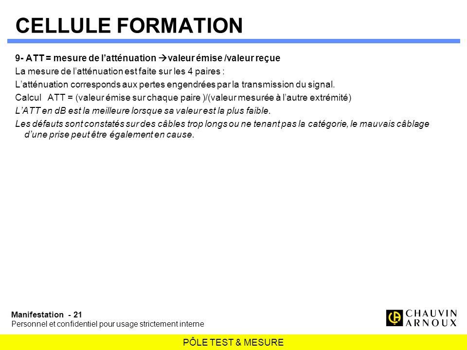 CELLULE FORMATION 9- ATT = mesure de l'atténuation valeur émise /valeur reçue. La mesure de l'atténuation est faite sur les 4 paires :