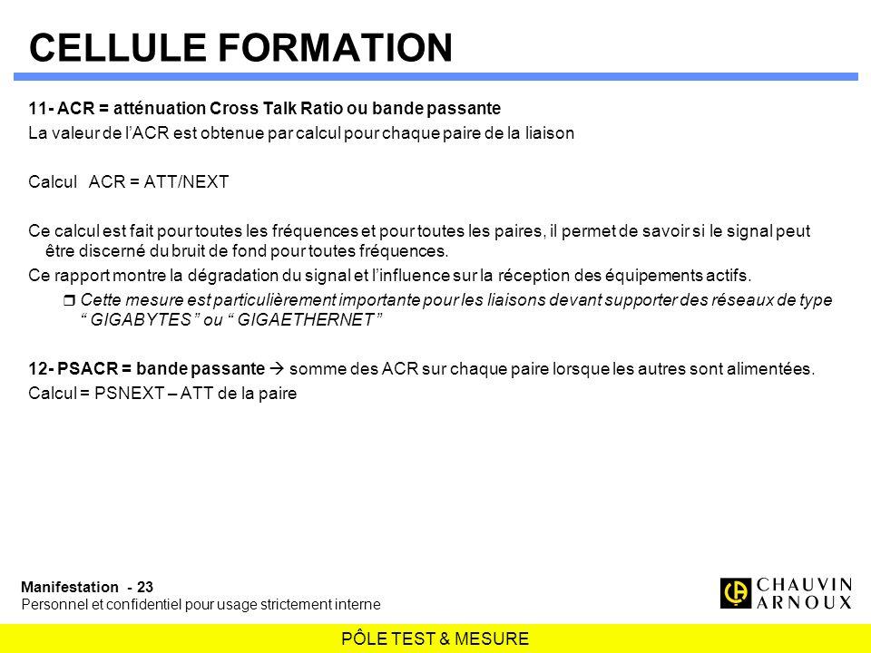 CELLULE FORMATION 11- ACR = atténuation Cross Talk Ratio ou bande passante.