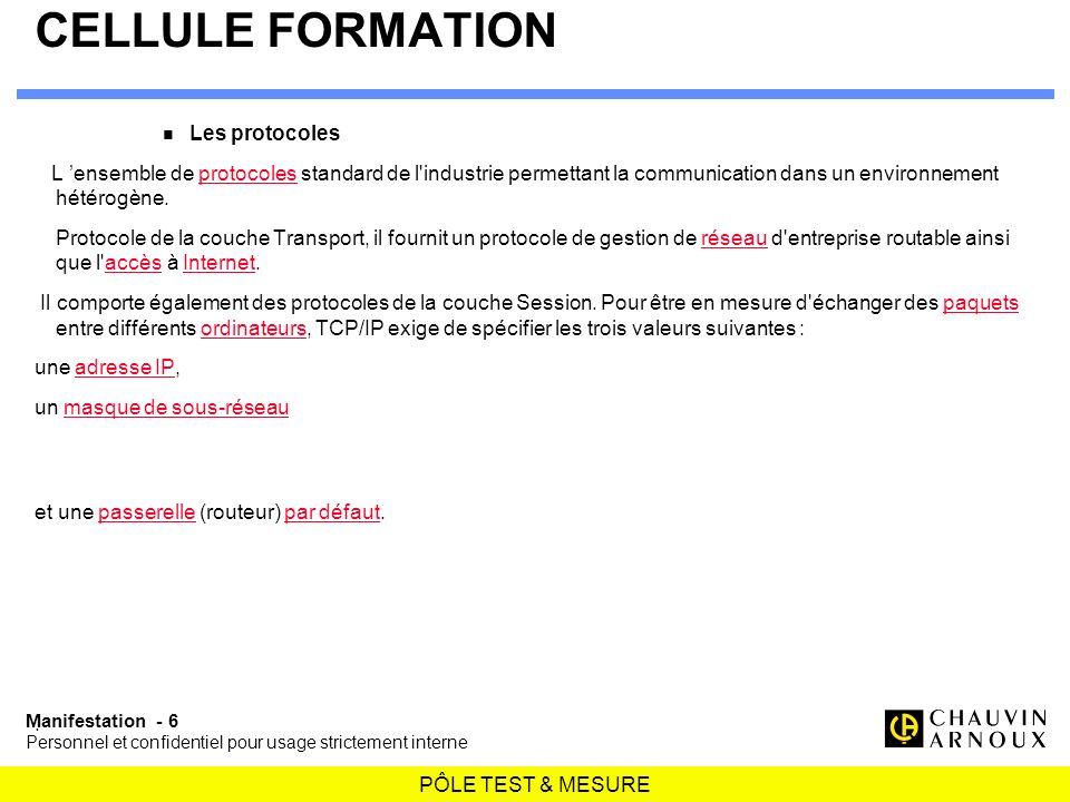 CELLULE FORMATION Les protocoles