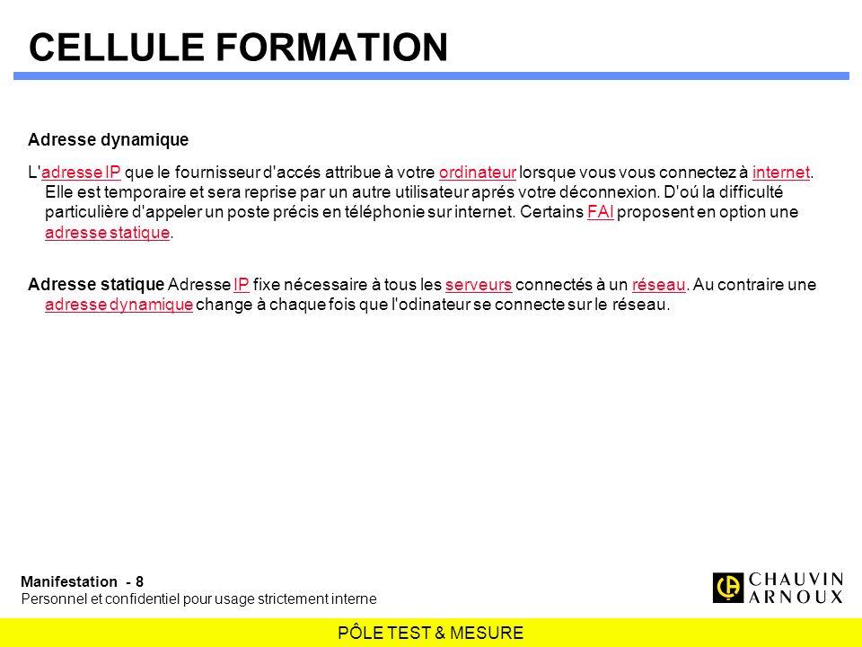 CELLULE FORMATION Adresse dynamique