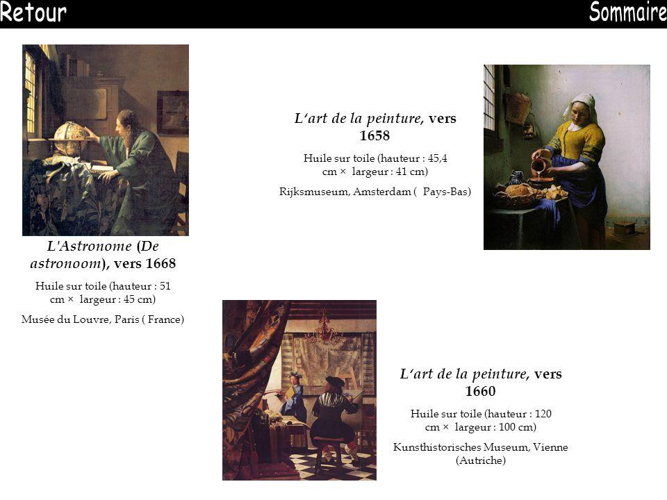 Retour Sommaire L'art de la peinture, vers 1658
