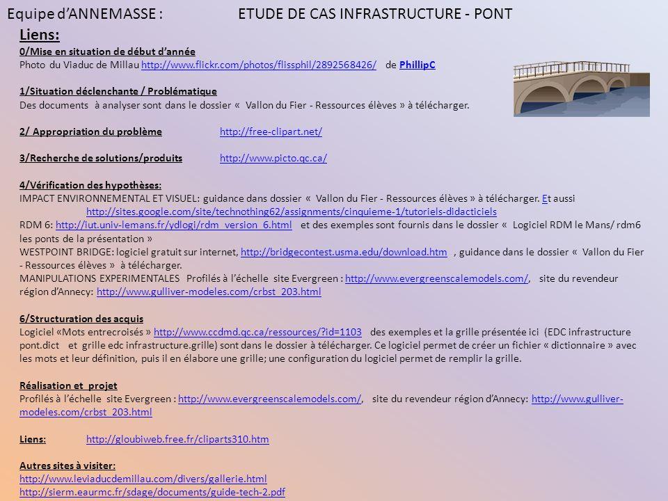 Equipe d'ANNEMASSE : ETUDE DE CAS INFRASTRUCTURE - PONT Liens: