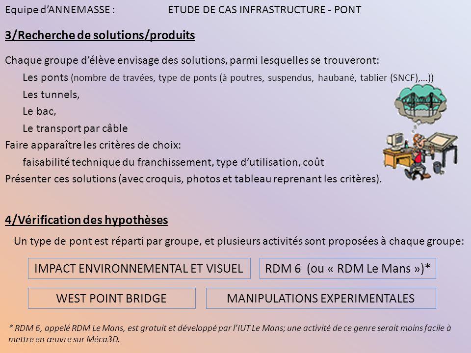 3/Recherche de solutions/produits