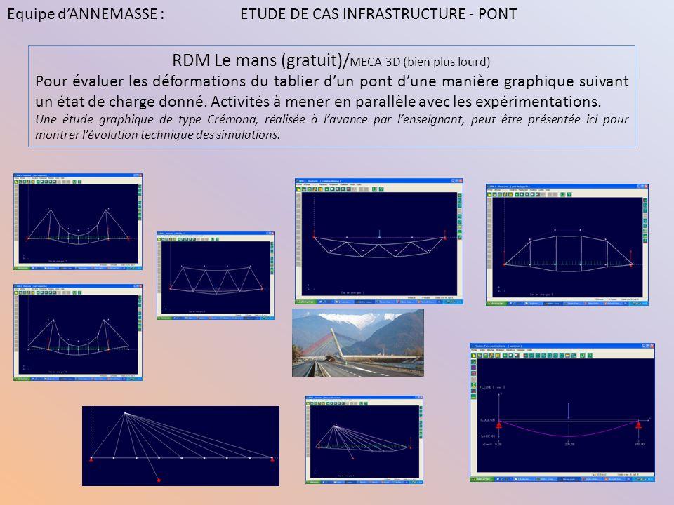 RDM Le mans (gratuit)/MECA 3D (bien plus lourd)