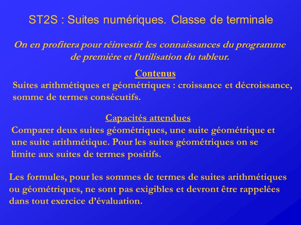ST2S : Suites numériques. Classe de terminale