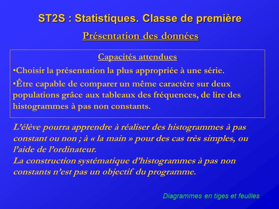 ST2S : Statistiques. Classe de première