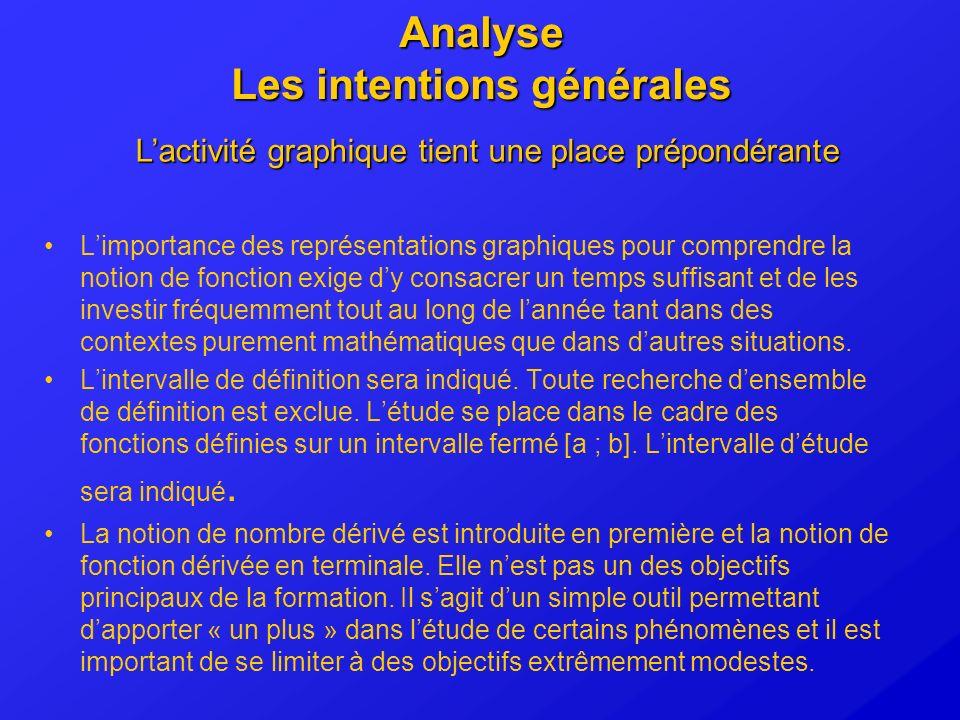 Analyse Les intentions générales