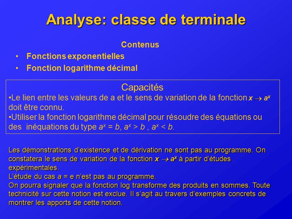 Analyse: classe de terminale