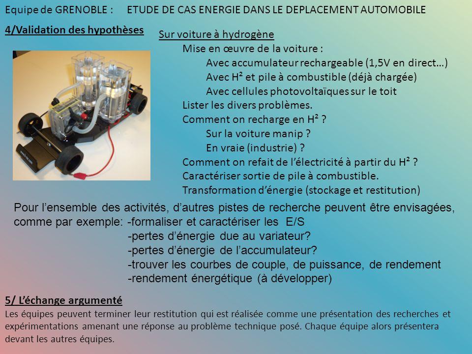 4/Validation des hypothèses Sur voiture à hydrogène