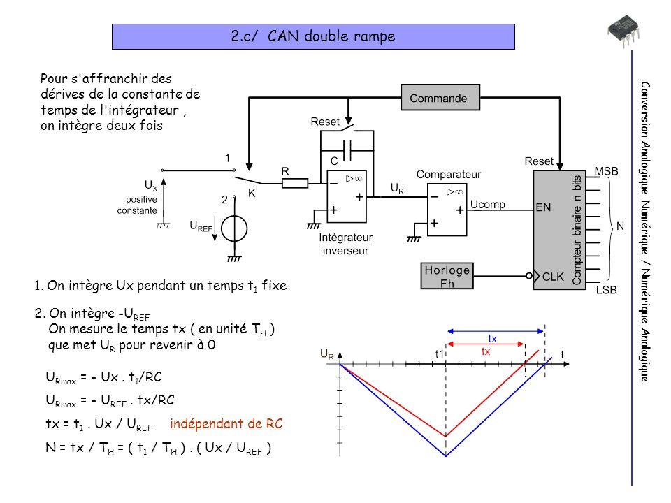 2.c/ CAN double rampe Pour s affranchir des dérives de la constante de temps de l intégrateur , on intègre deux fois.