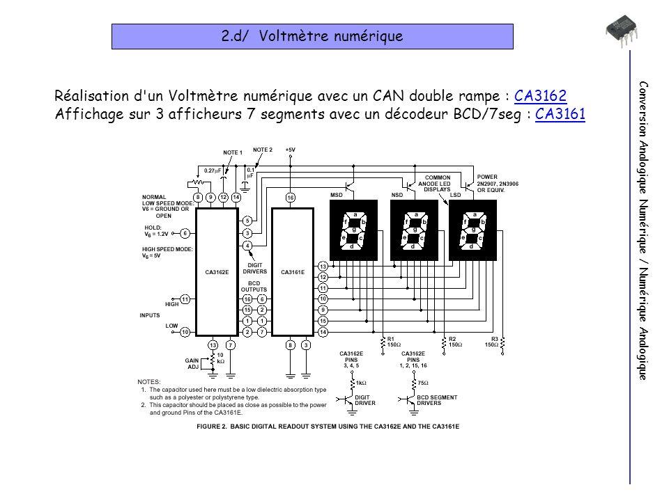 2.d/ Voltmètre numérique