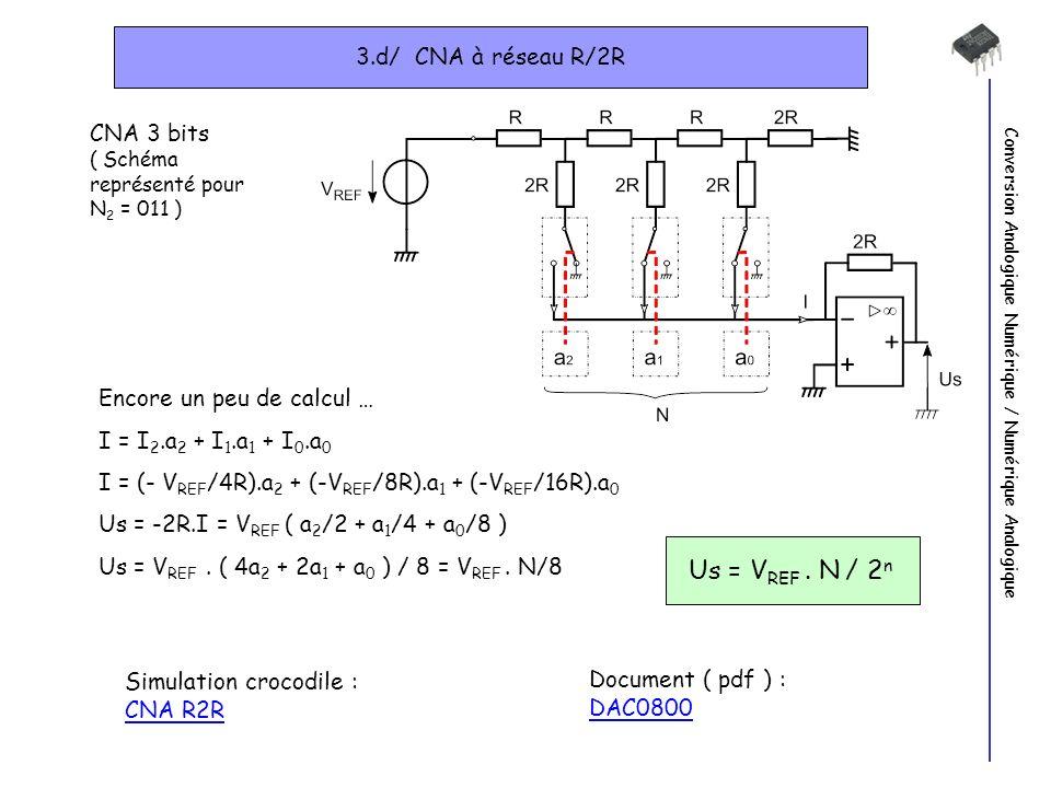 Us = VREF . N / 2n 3.d/ CNA à réseau R/2R