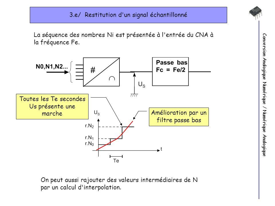 3.e/ Restitution d un signal échantillonné