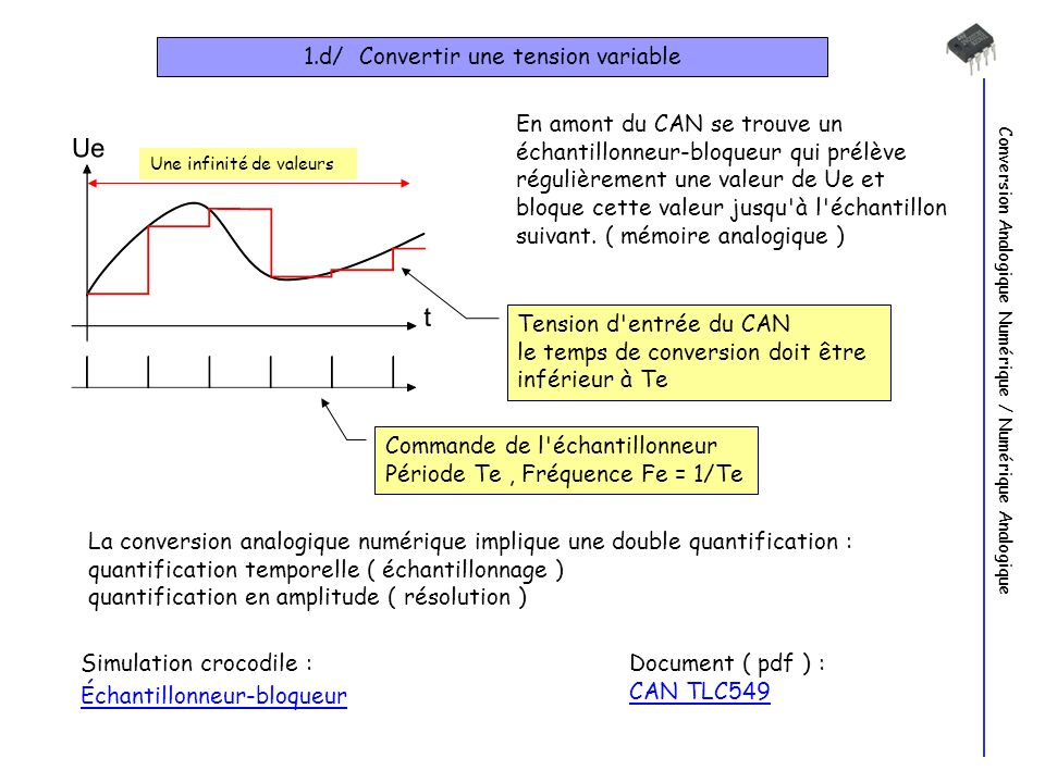 1.d/ Convertir une tension variable
