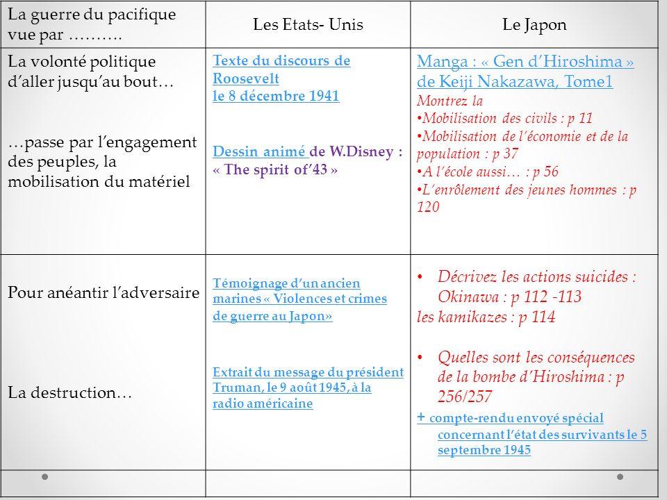 La guerre du pacifique vue par ………. Les Etats- Unis Le Japon