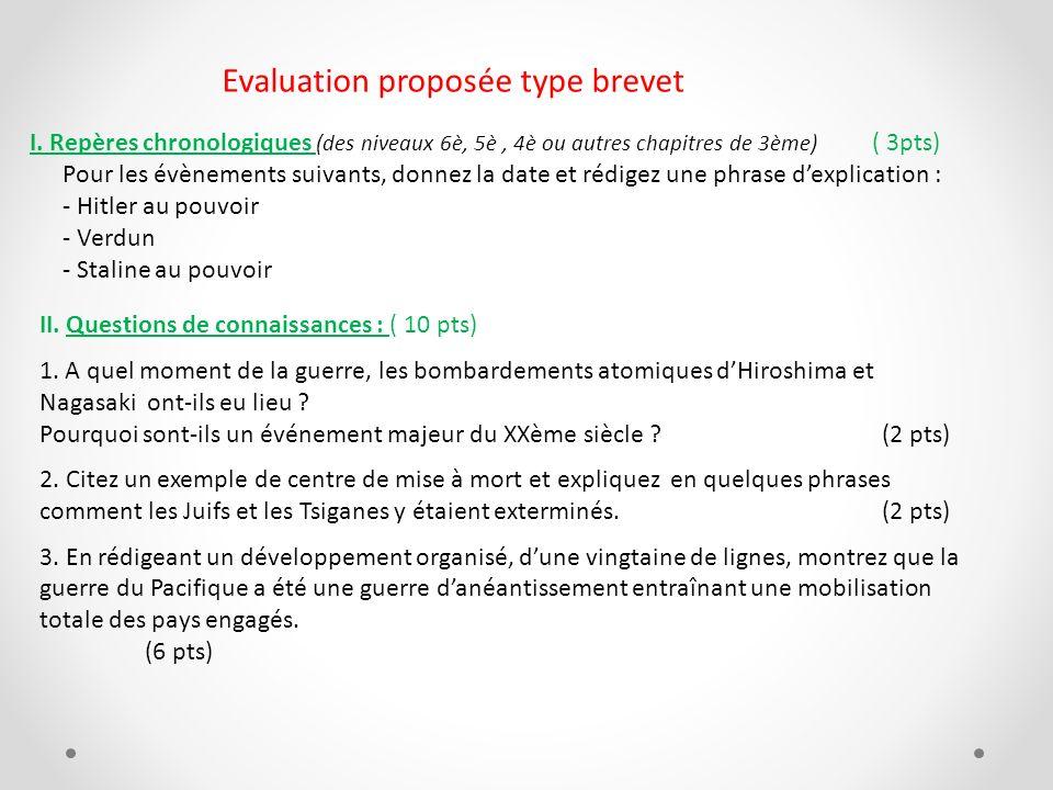 Evaluation proposée type brevet