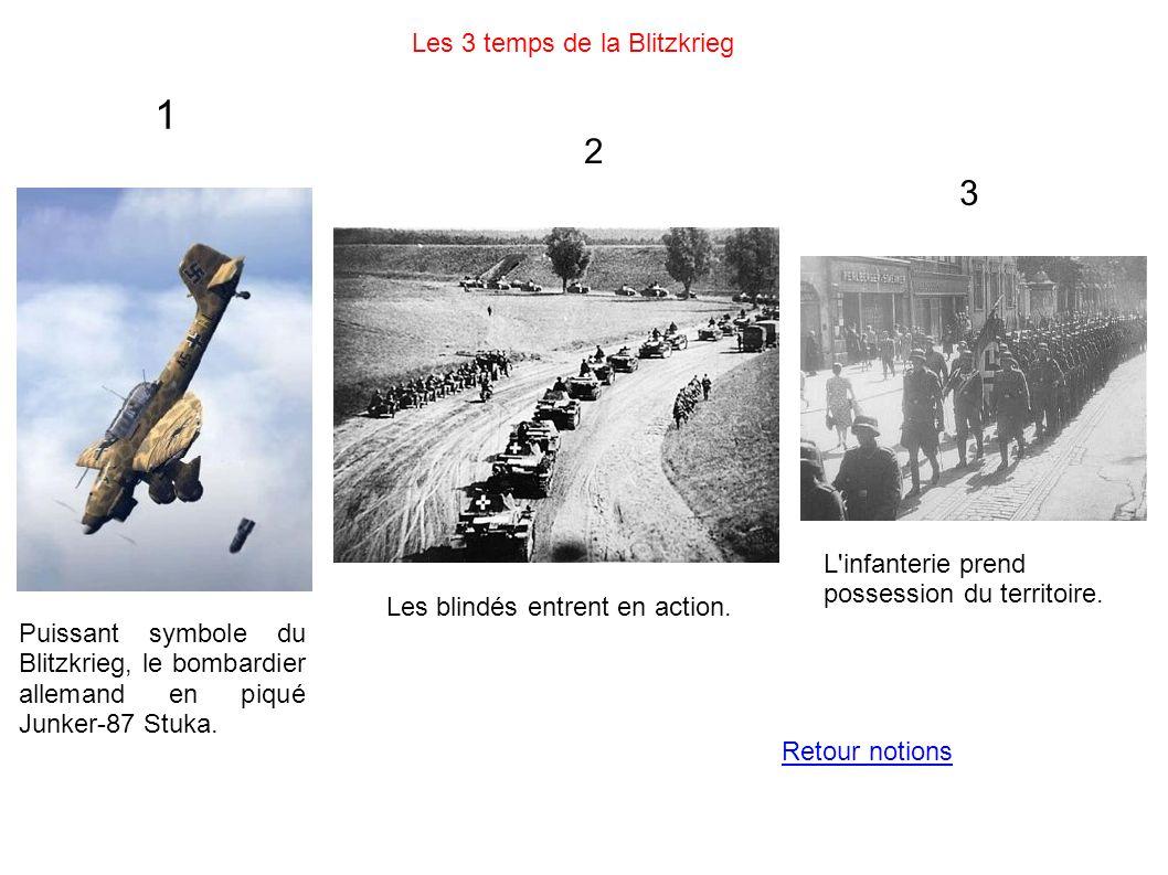 Les 3 temps de la Blitzkrieg