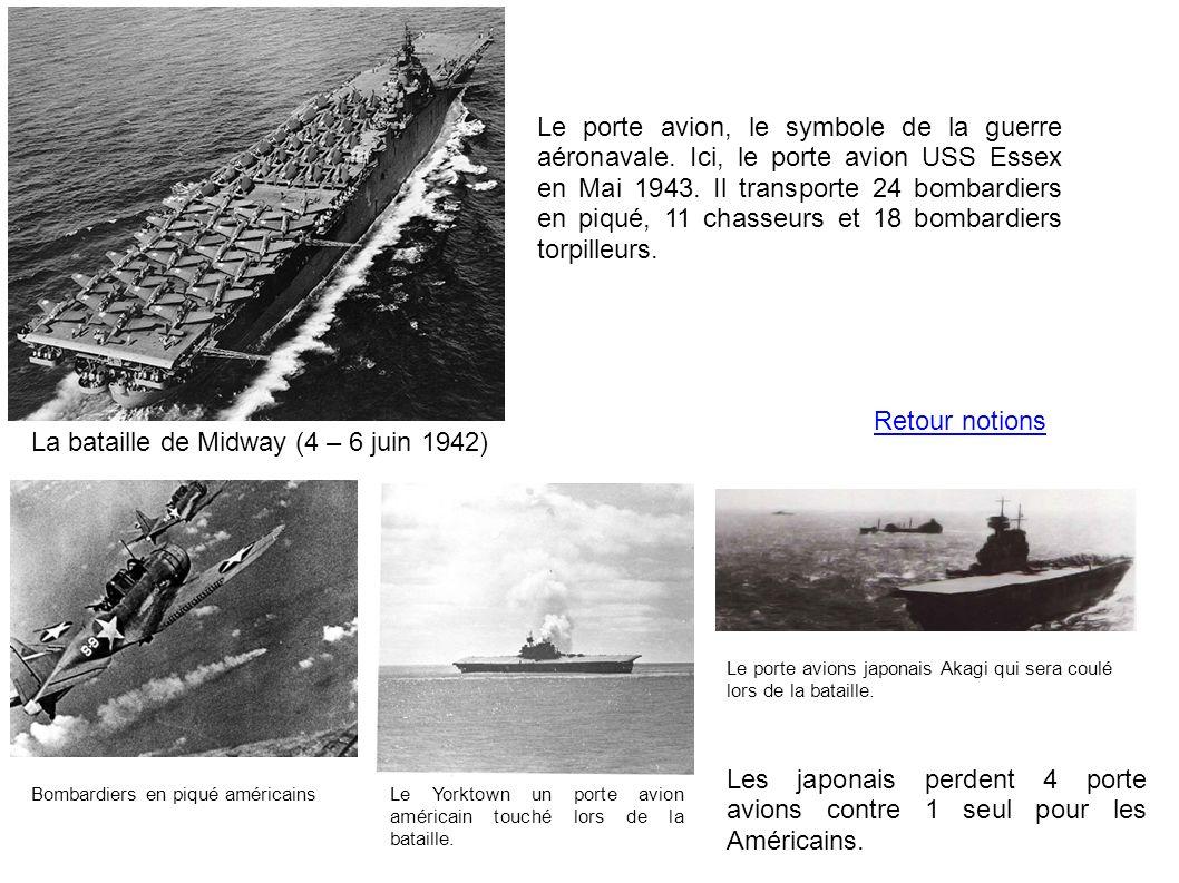 La bataille de Midway (4 – 6 juin 1942)