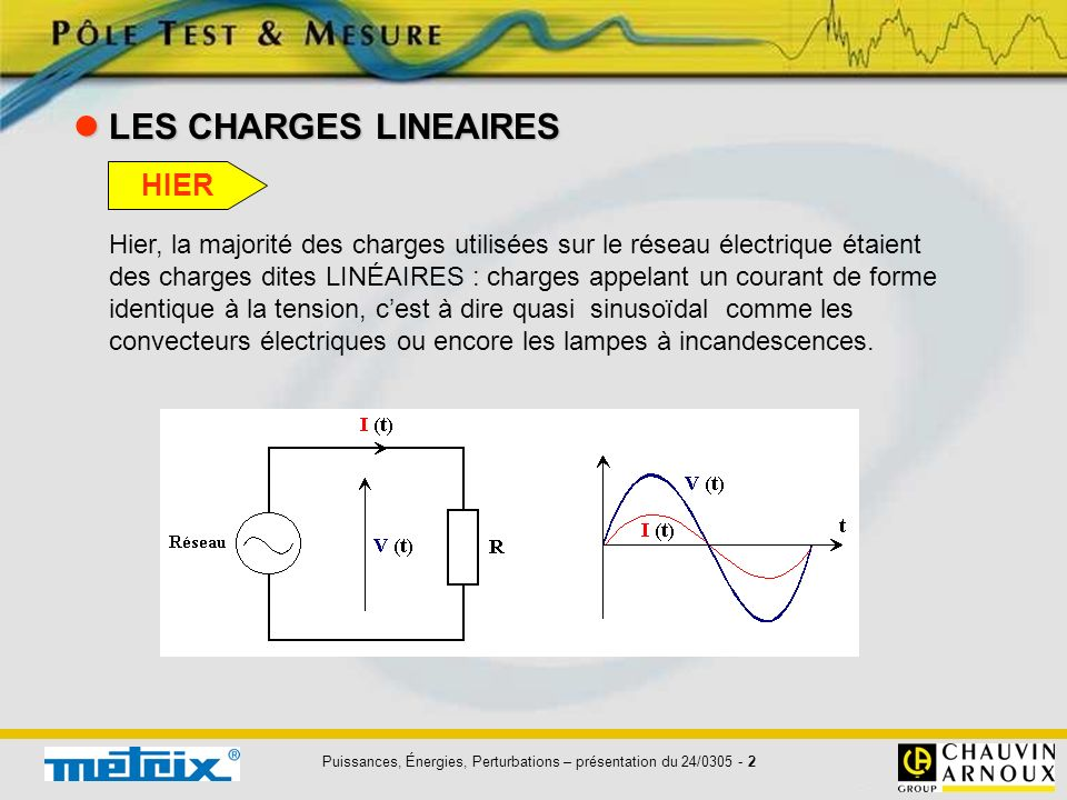  LES CHARGES LINEAIRES
