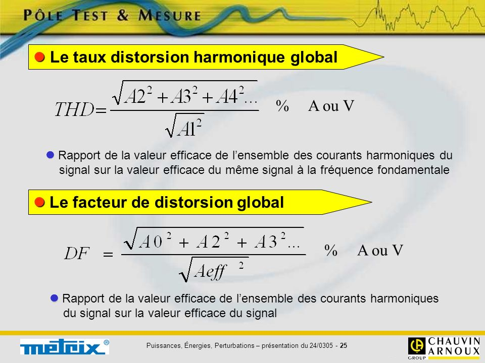  Le taux distorsion harmonique global